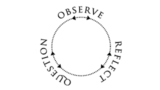 "a black circle with arrows and the words ""observe,"" ""reflect"" and ""question"" on a white background"